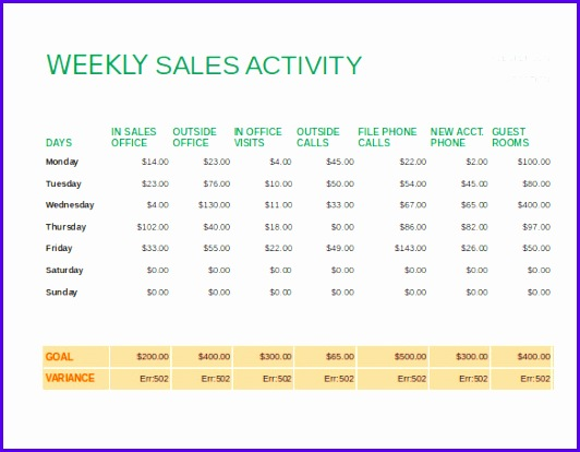 weekly sales report free weekly sales activity report spreadsheet template 532414