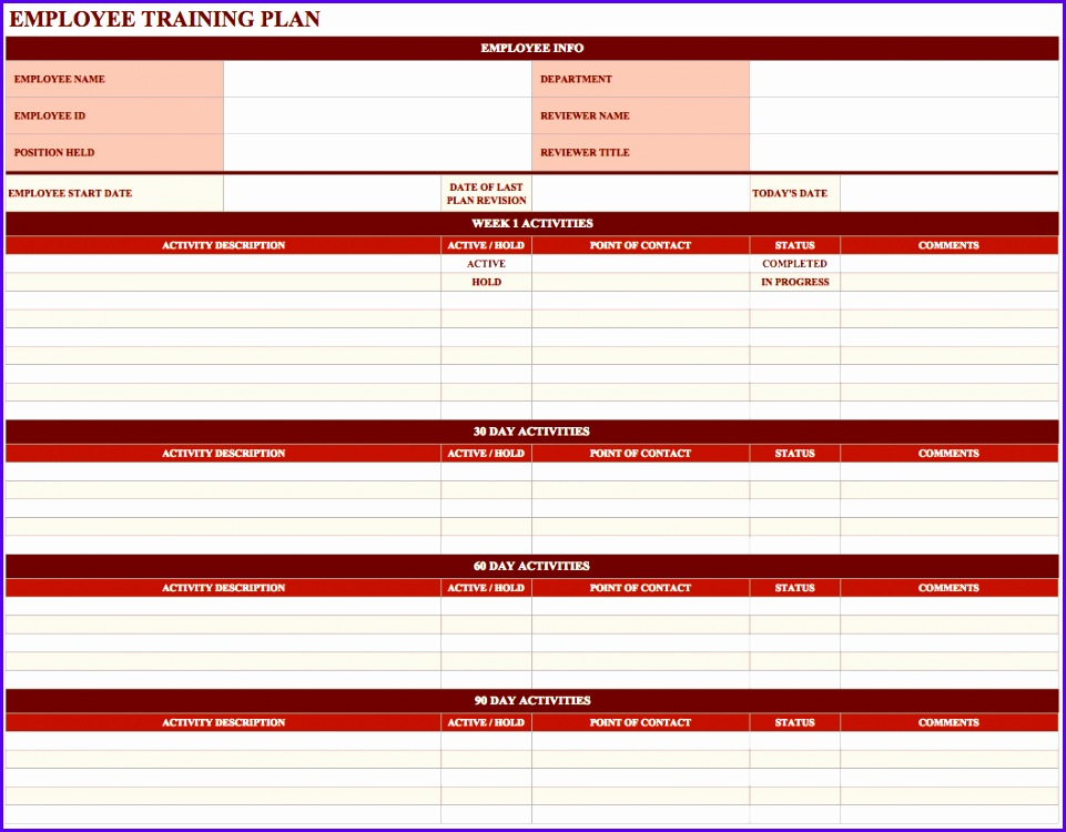 EmployeeTrainingPlan This employee training plan template