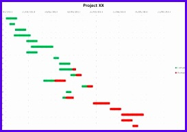 Best Free Excel Gantt Chart Template and 10 Best Daily Gantt Chart Template Gantt 273193