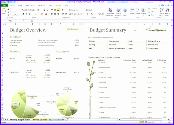 Sample Budget Template In Excel Fhlnp Inspirational Staying On Bud Might Be Easier Than You Think Fice Blogs 637453
