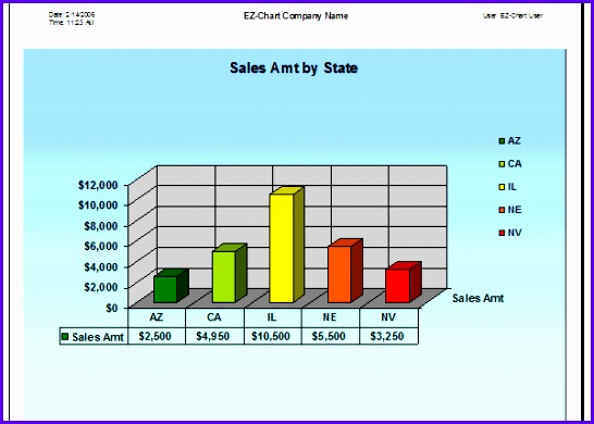 Excel Chart Template to Download 546390