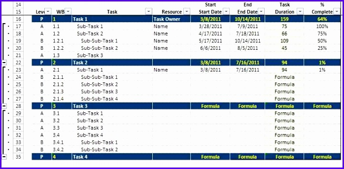 Sample Daily Gantt Chart Excel Template Jssh2 Awesome Free Excel Gantt Chart Template Download 768373