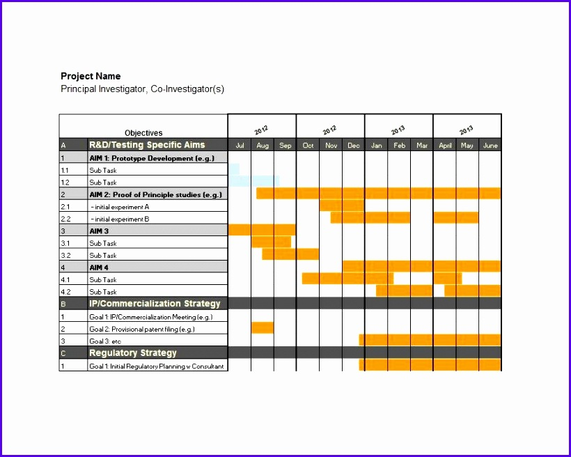 Sample Daily Gantt Chart Excel Template V6ahn Awesome 36 Free Gantt Chart Templates Excel Powerpoint Word Template Lab 902714