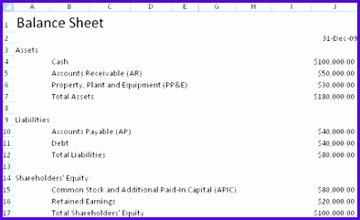 free balance sheet 394241