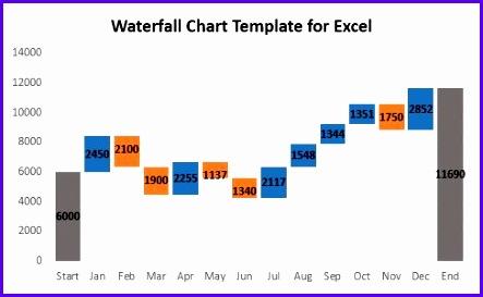 WaterfallChartTemplateforExcel JPG 443273