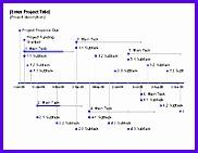 Excel Timeline Template 182141