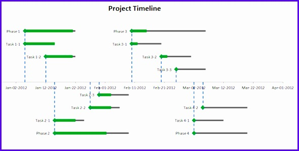 Sample Excel Project Timeline Templates Gfioz Beautiful How to Create A Project Timeline Template today In 10 Simple Steps 650324