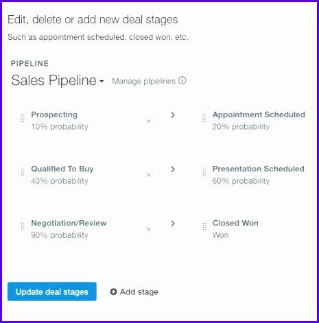 Deals & Tasks Pipeline Management 465471