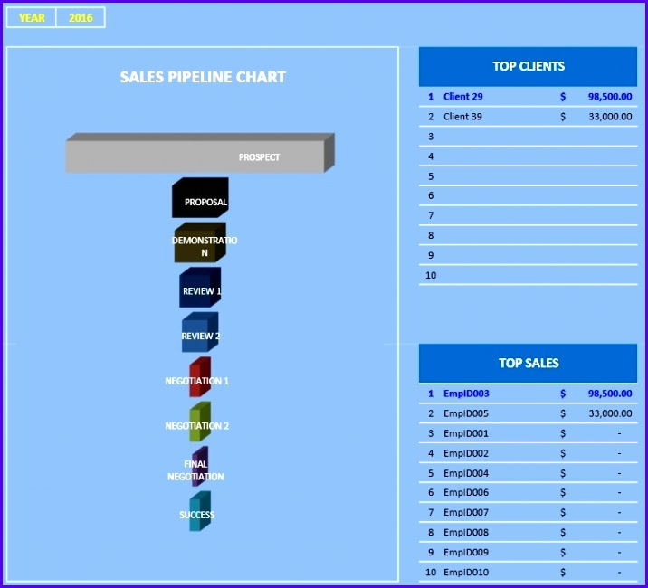 Sales Funnel Management 716650