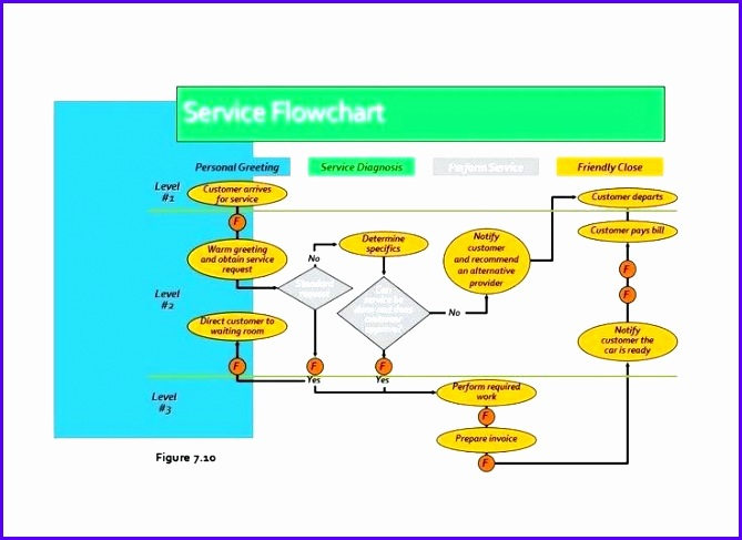 flow chart template excel fantastic flow chart templates word excel power point microsoft excel flow chart 669487