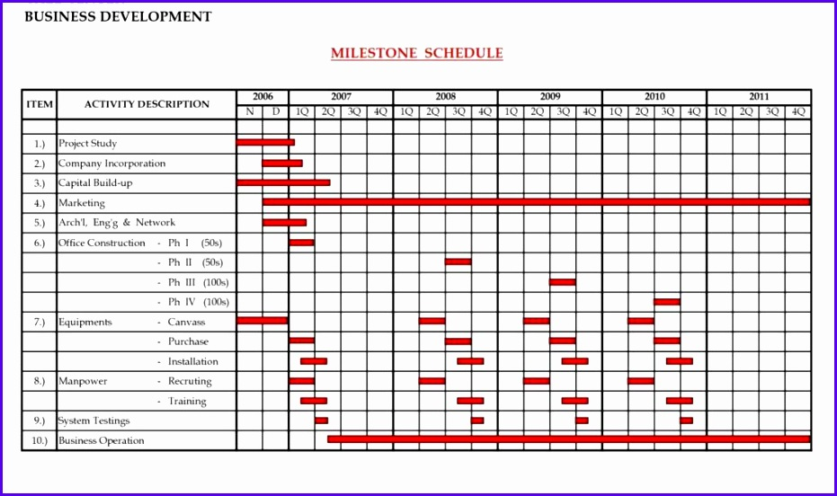 Download by size Handphone Tablet Desktop Original Size Back To Free Excel Construction Schedule Template 931552