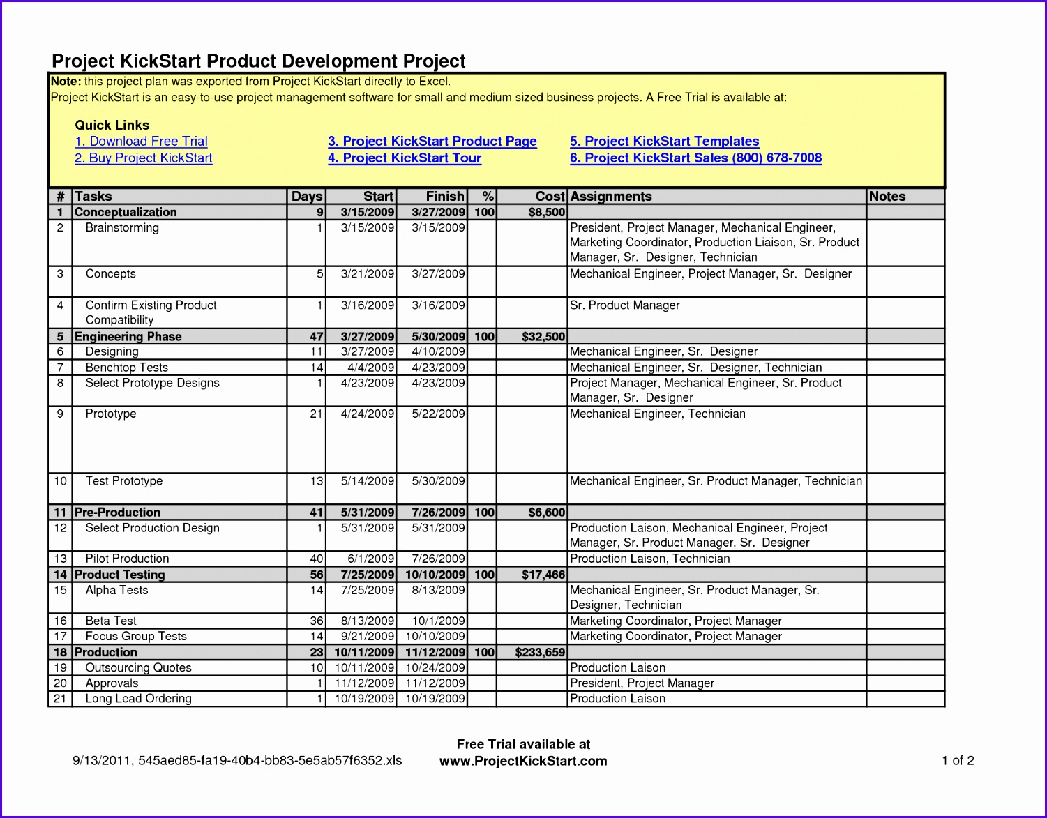Sample Free Project Management Templates Excel 2007 N1nus Beautiful Free Project Management tools and Templates Project Management 16501275