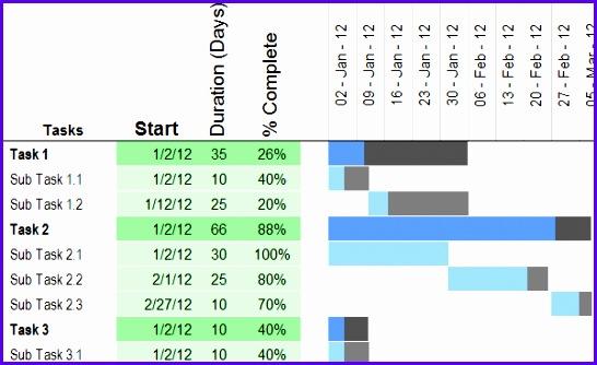 Gantt chart template from vertex42 546334