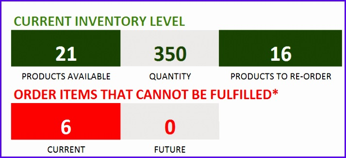 7 Inventory Management Template Excel Exceltemplates Exceltemplates