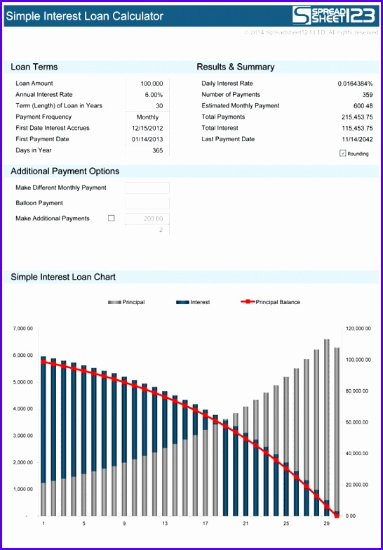 sample loan payment schedule excel template pppgz new simple