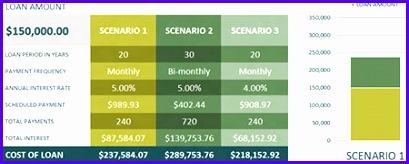 excel loan parison calculator template 409164