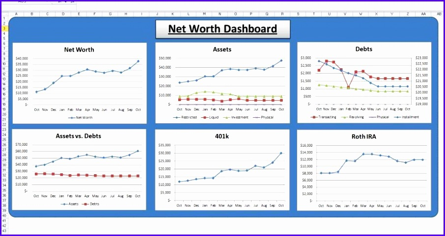 net worth tracking is my favorite thousandaire 906481