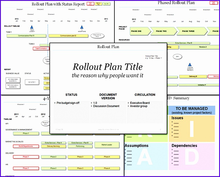 Powerpoint Rollout Plan Template