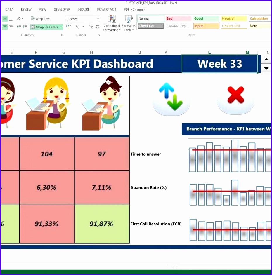 Sample Service Template Excel Hnudc New Creating Excel Kpi Dashboard Template – Customer Service Kpi 10241024