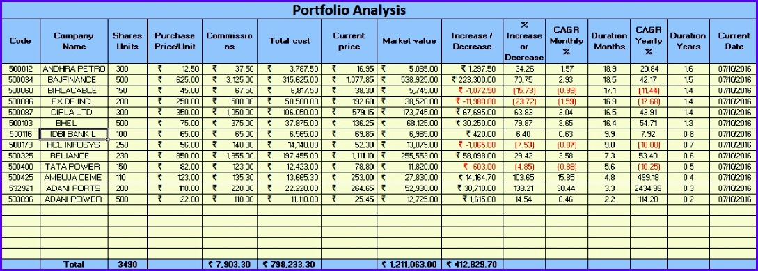 Dupont Analysis Excel Marketxls Template Download