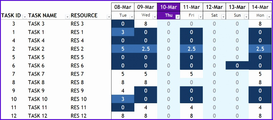 Project Manager Excel Template Task Schedule 955422