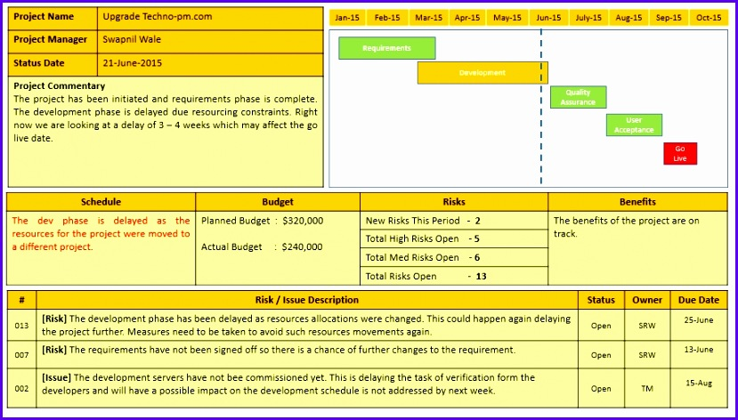 12 Weekly Report Template Excel - ExcelTemplates - ExcelTemplates
