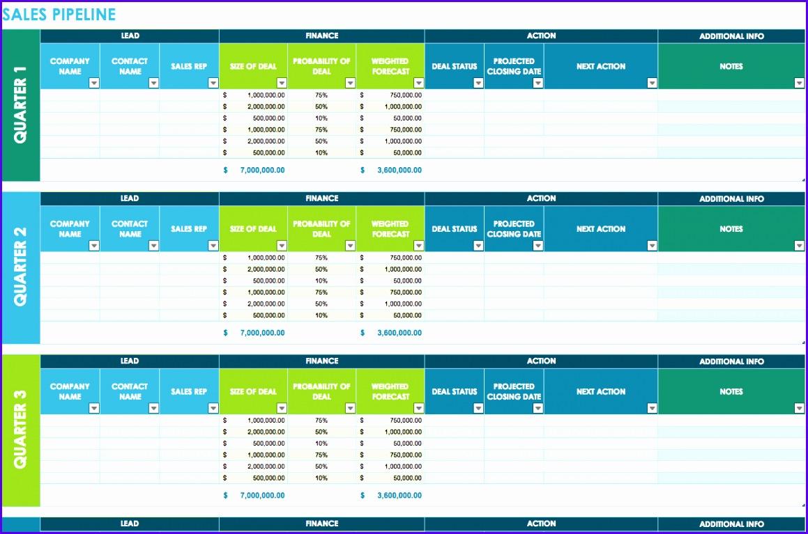 sales pipeline template 1159767